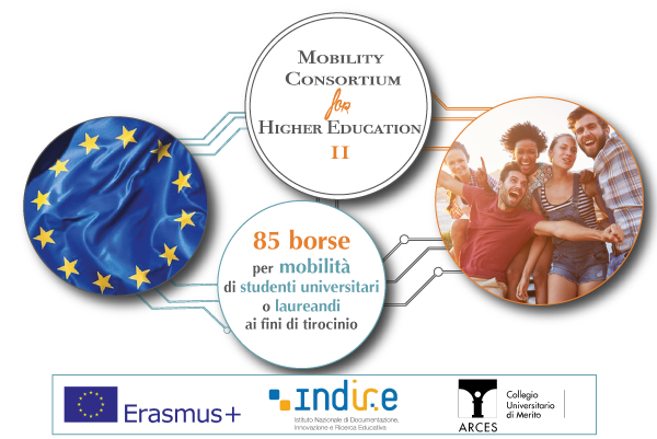 Mobility Consortium for Higher Education 2